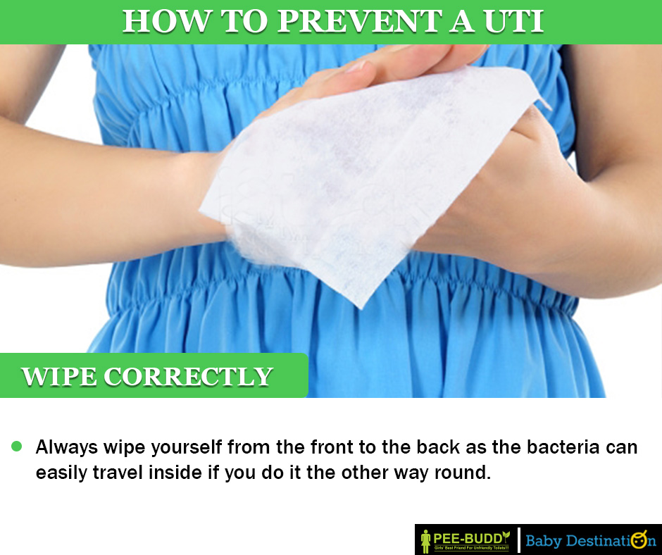 Causes & Prevention Of Urinary Tract Infections (UTI)