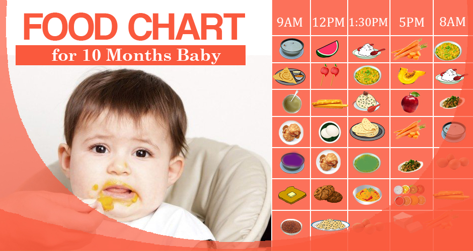 10 Months Baby Food Chart With Recipes