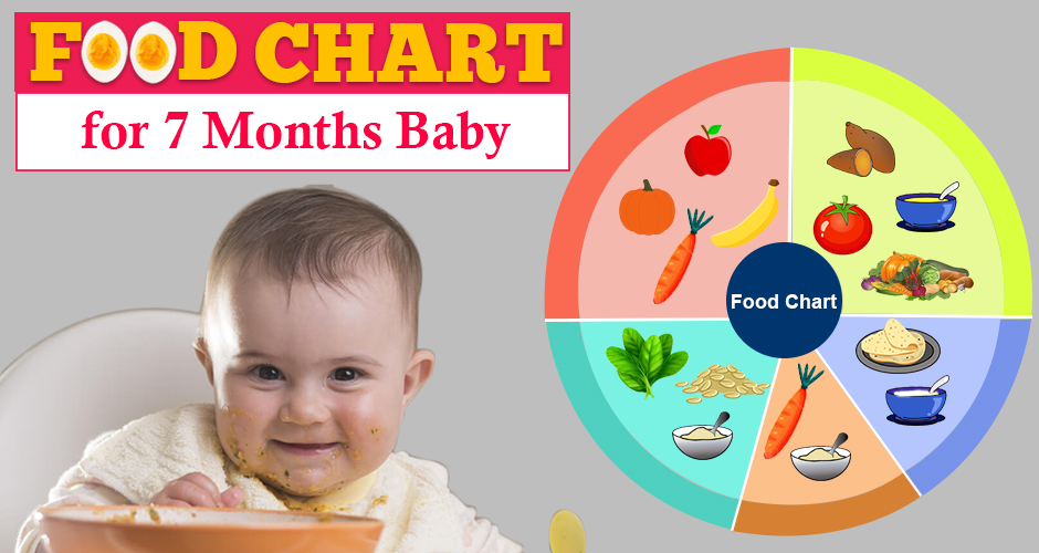 7 Months Baby Food Chart with Recipes