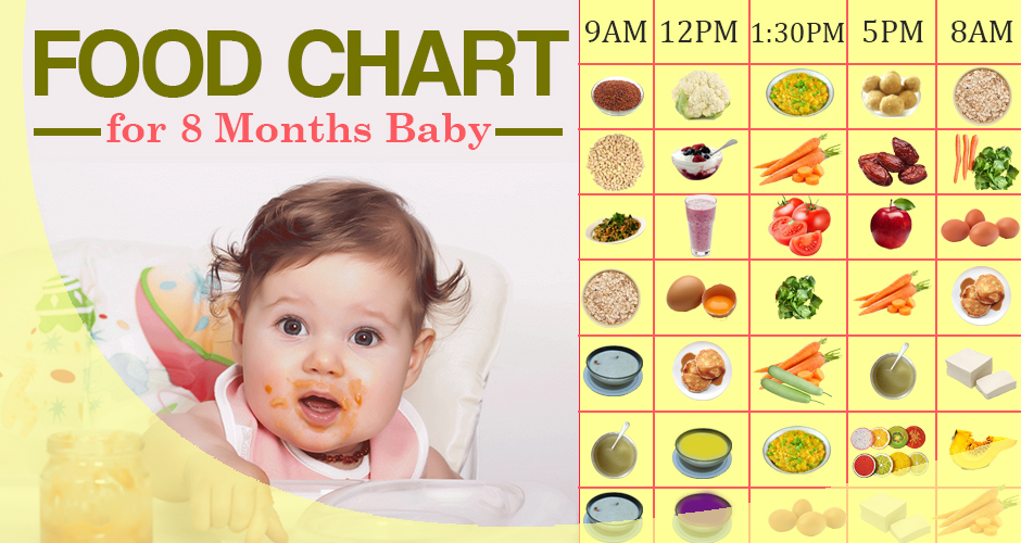 Food Chart for 8 Months Baby