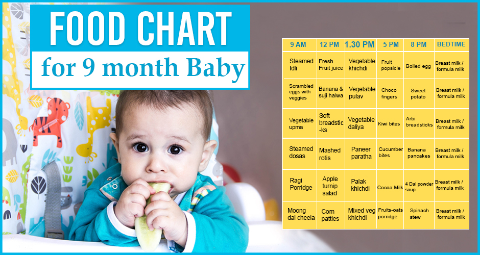 Food Chart For 9 Months Baby With Recipes, Food Menu