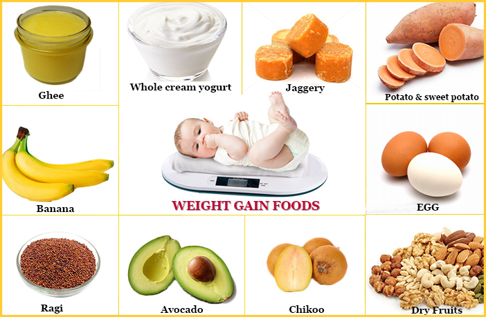 31 Healthy Recipes Using Weight Gain Foods for Babies and Kids