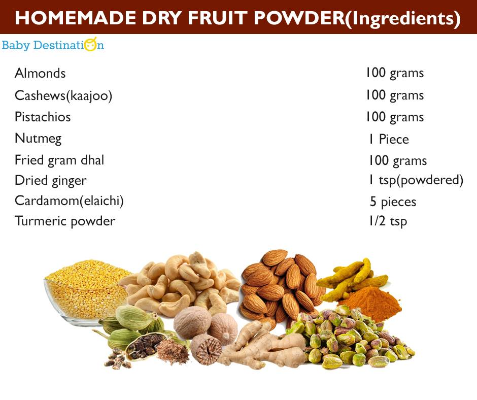 Homemade Dry Fruit Powder
