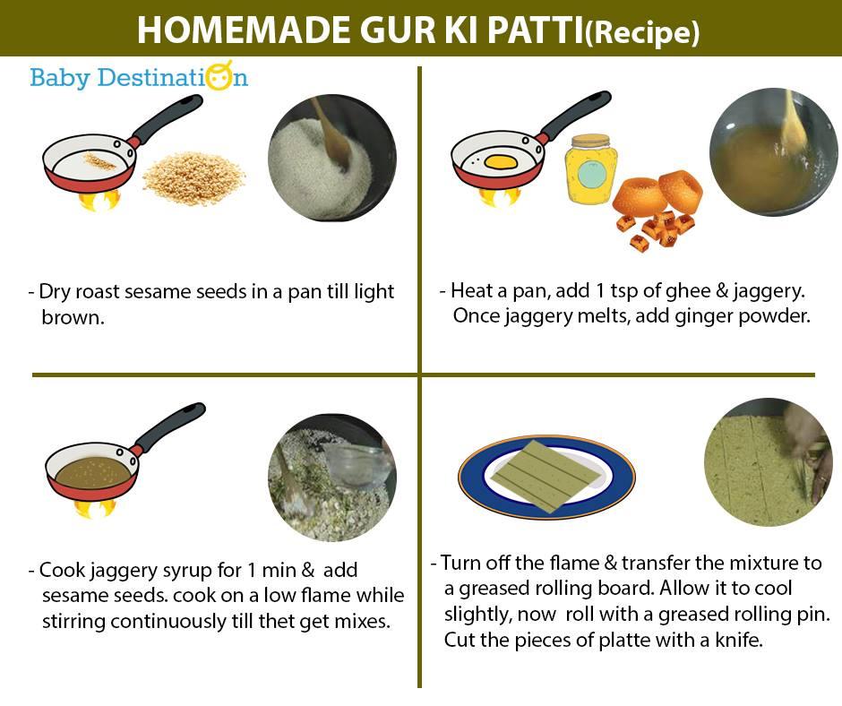 Gur Ki Patti