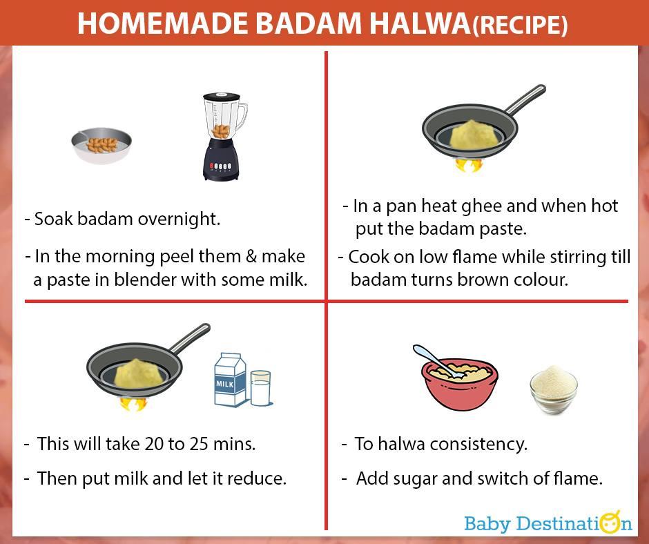 Homemade Badam Halwa