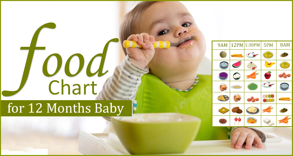 Food Chart For 12 Months Baby