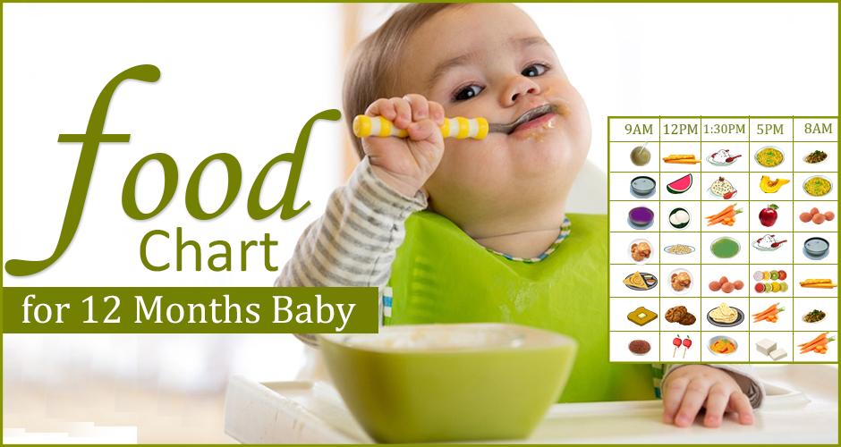 baby diet 12 months
