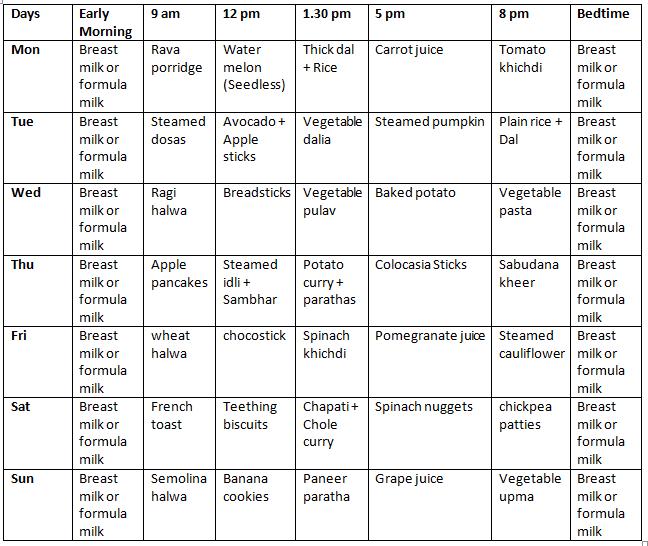 food-chart-11-months