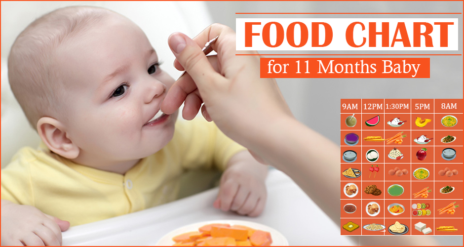 Food Chart For 11 Months Old Baby With Easy Recipes