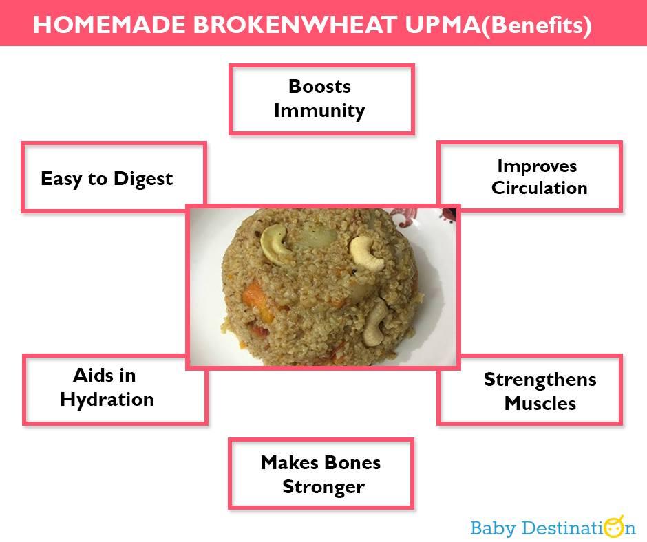 Homemade Brokenwheat Upma