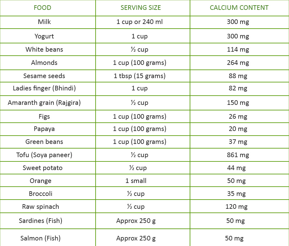 How much daily calcium requirement is appropriate for babies?