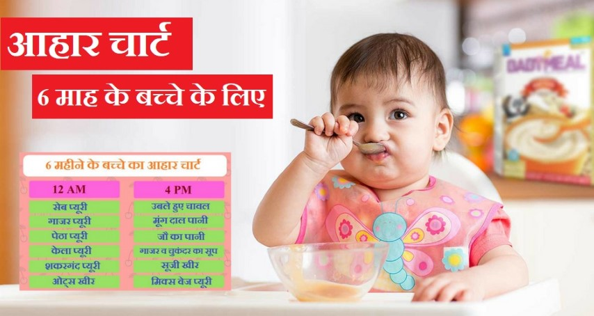 Aahar Chart or Food Chart for 6 Month Old Baby in Hindi | 6