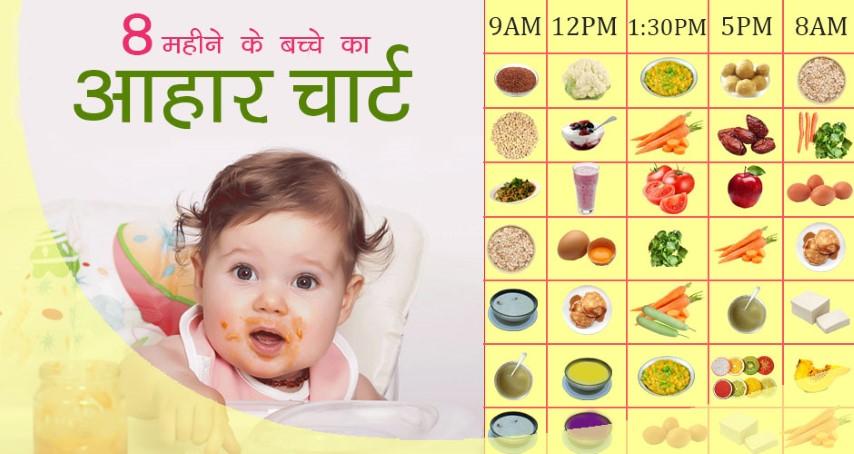 8 महीने के बच्चे का आहार चार्ट