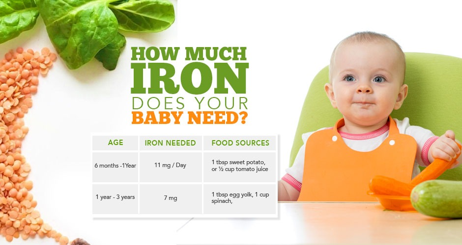 How Much Iron Does Your Baby Need?