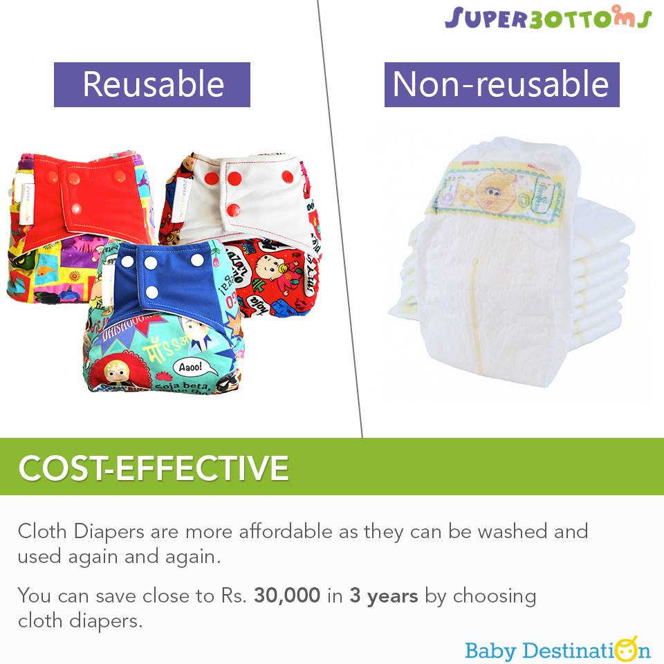 Benefits Of Cloth Diapers Over Disposable Diapers