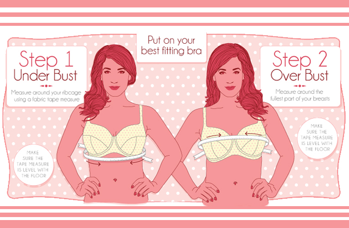 Your Bra Guide during Pregnancy and Breastfeeding