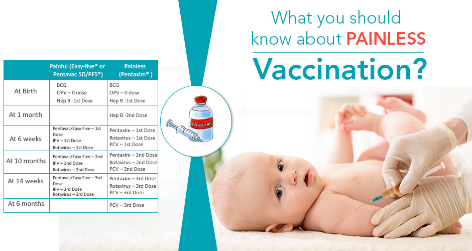 5 things you should know about painless vaccination
