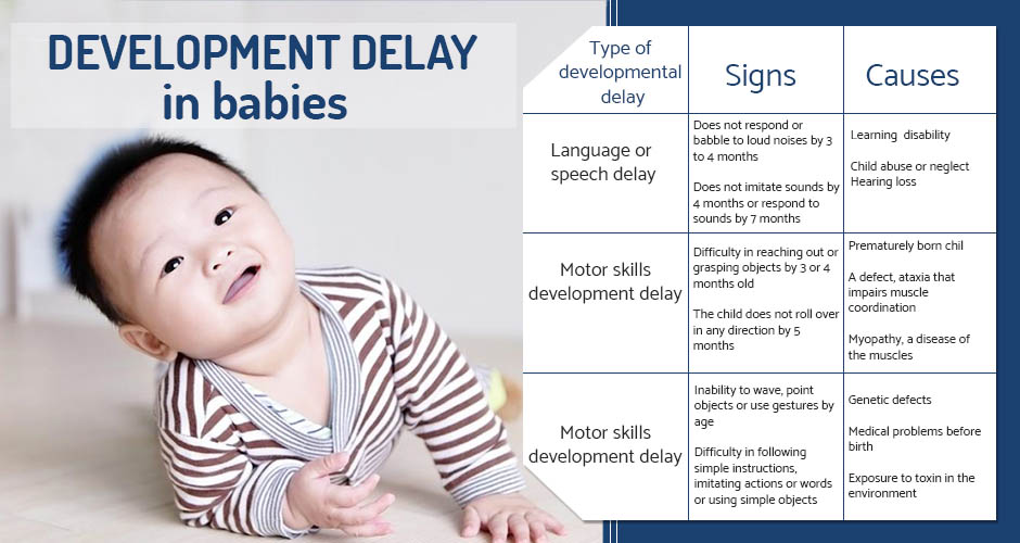 Development Delay In Babies Signs Causes Amp Treatment