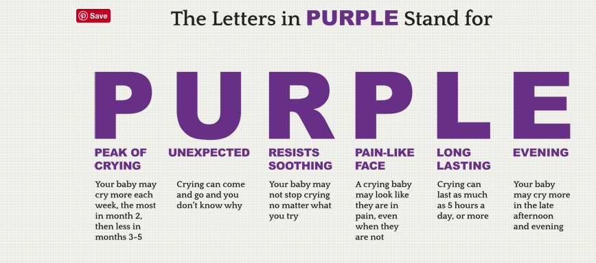 What is PURPLE crying? What is the period of PURPLE crying?