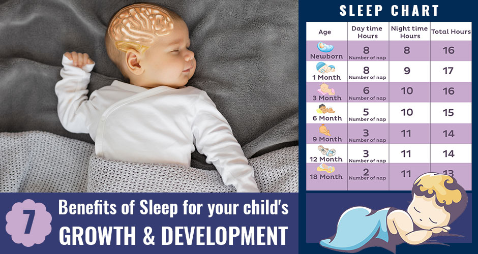 7 Benefits Of Sleep For Your Child's Growth & Development