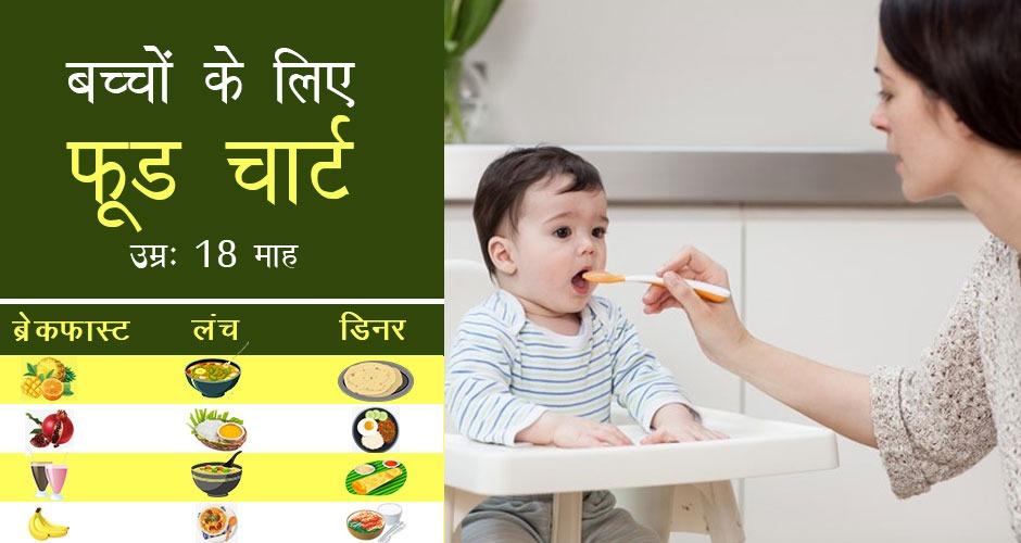 18 महीने के बच्चों के लिए फूड चार्ट