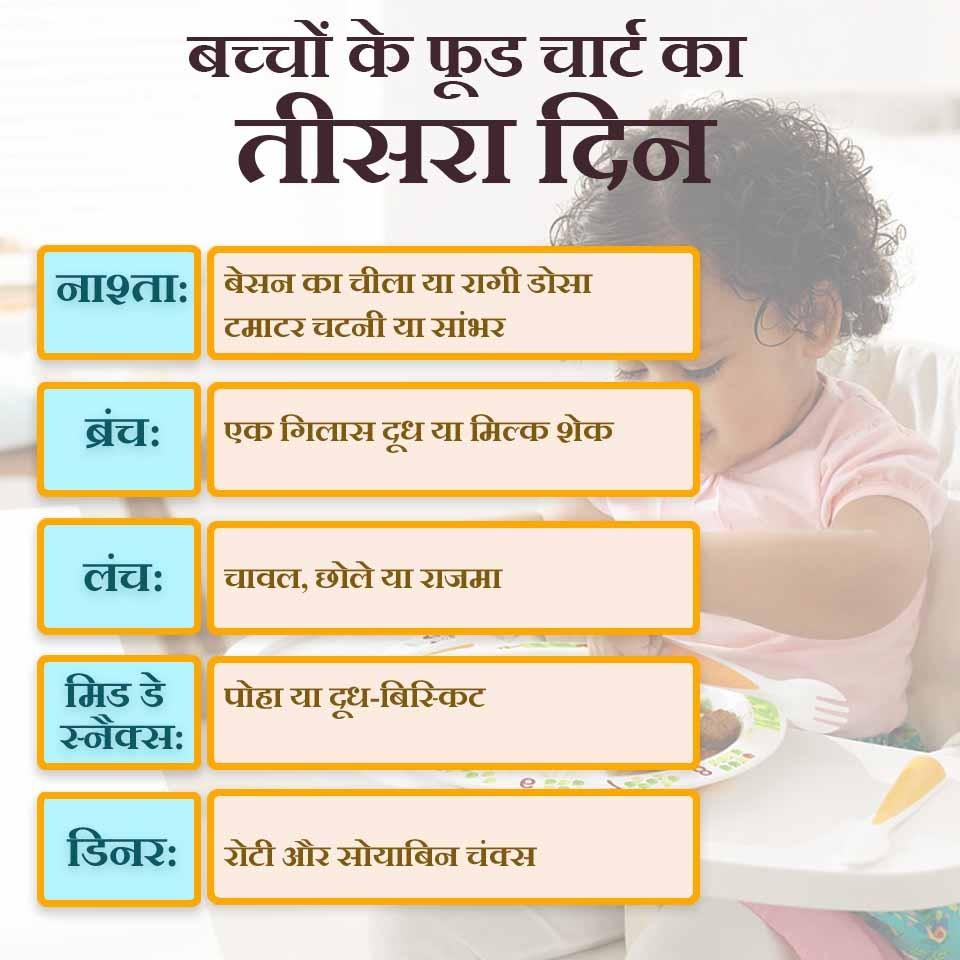 2 साल के बच्चों को कब क्या खिलाएं (आहार चार्ट)