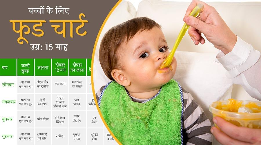 15 महीने के बच्चे का फूड चार्ट या आहार तालिका