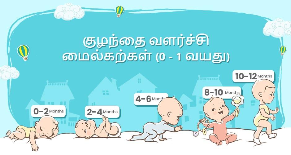 குழந்தையின் வளர்ச்சி மைல்கற்கள்(0 முதல் 1 வயது வரை)